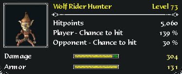 File:Wolf rider hunter elite d2f stats.png