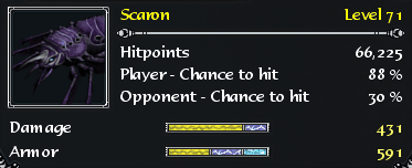 Scaron d2f stats.png
