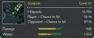IN-Scorpion-Green-Champ-Stats.jpg